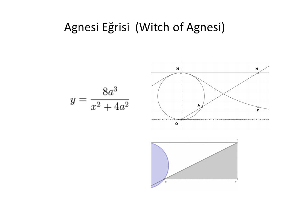 Agnesi Eğrisi (Witch of Agnesi)