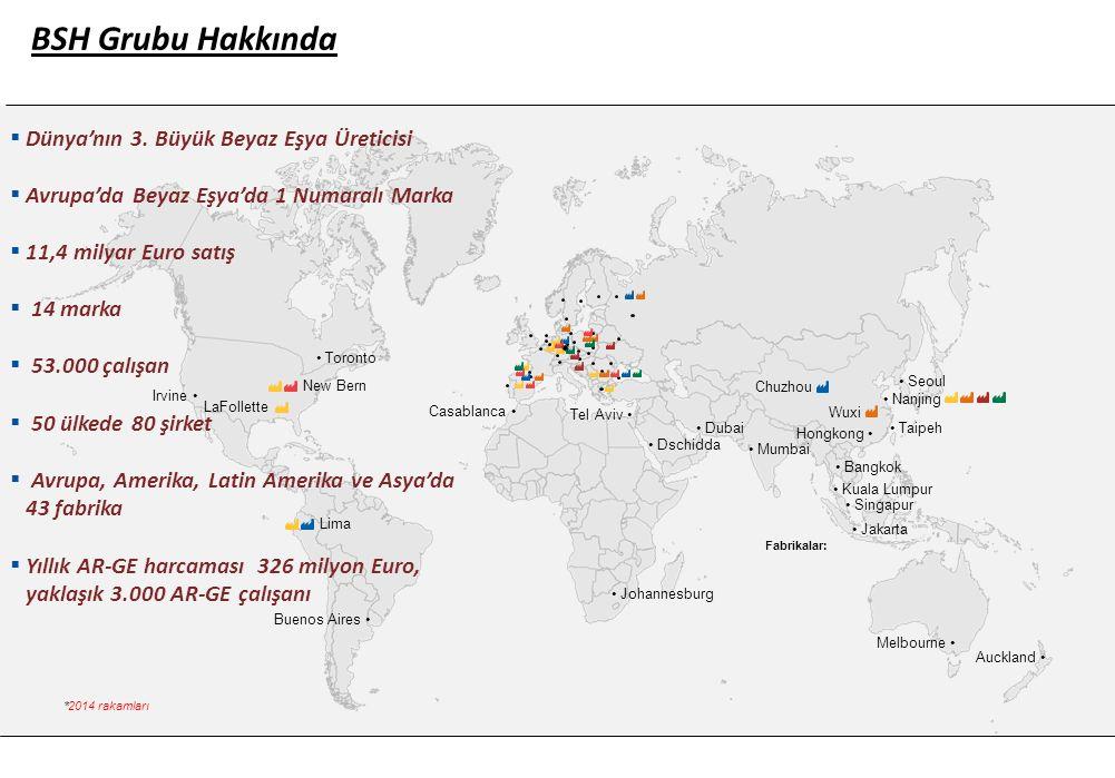 Türkiye Pazarında Piyasa Emisyonu'nun Önemi Dar anlamda emisyon, Merkez Bankasının piyasaya sürdüğü toplam kağıt para (para, senet, tahvil) miktarı, emisyon hacmini ifade eder;