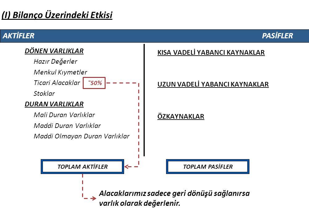 (II) Satış Hedeflerine Etkisi SATIŞ CİROSU KARLILIK Yönetim Kalitesi Kredibilite (5K) Karakter Kapasite Kapital Koşullar Karşılıklar Ek Krediler Performans Şirkete Bağlılık Teminat Durumu Banka Teminat Mektubu Gayrimenkul İpoteği Alacak Sigortası Akreditif Müşteri Teminat Çek/Senedi Direct Debit Sistemi Firma Kredisi Teminat Kredi Limiti