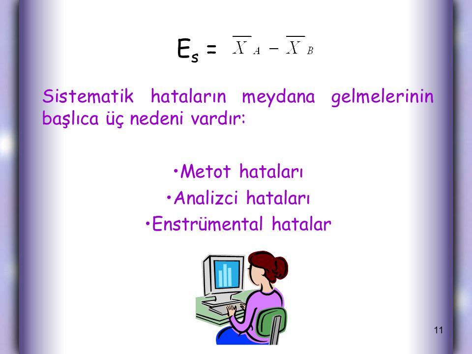 E s = Sistematik hataların meydana gelmelerinin başlıca üç nedeni vardır: Metot hataları Analizci hataları Enstrümental hatalar 11