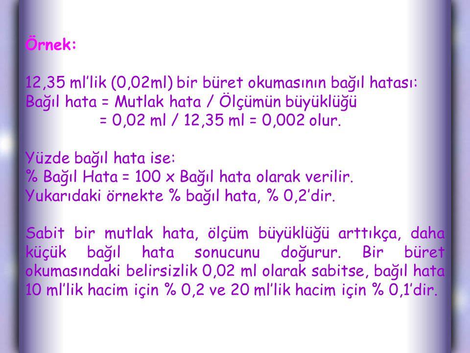 Örnek: 12,35 ml'lik (0,02ml) bir büret okumasının bağıl hatası: Bağıl hata = Mutlak hata / Ölçümün büyüklüğü = 0,02 ml / 12,35 ml = 0,002 olur.