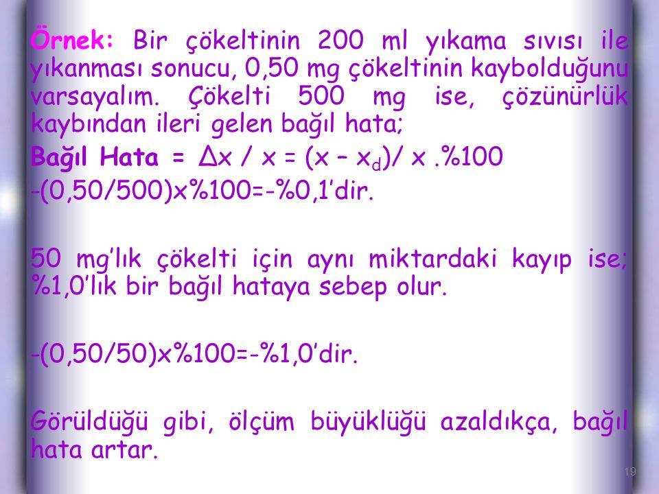 Örnek: Bir çökeltinin 200 ml yıkama sıvısı ile yıkanması sonucu, 0,50 mg çökeltinin kaybolduğunu varsayalım.