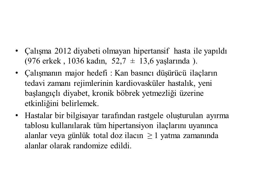 Çalışma 2012 diyabeti olmayan hipertansif hasta ile yapıldı (976 erkek, 1036 kadın, 52,7 ± 13,6 yaşlarında ).
