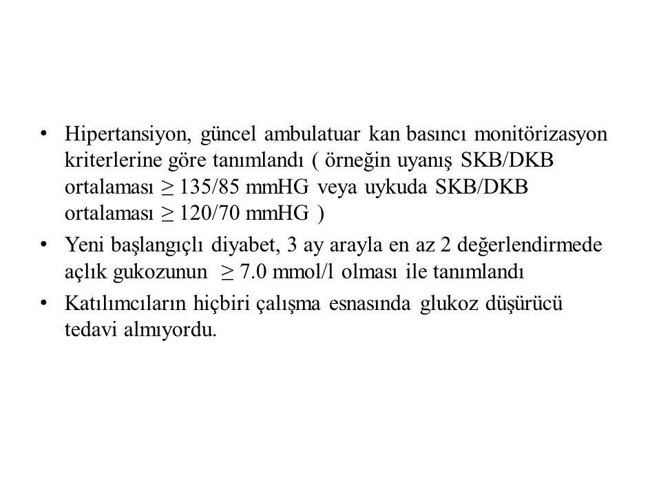 Hipertansiyon, güncel ambulatuar kan basıncı monitörizasyon kriterlerine göre tanımlandı ( örneğin uyanış SKB/DKB ortalaması ≥ 135/85 mmHG veya uykuda SKB/DKB ortalaması ≥ 120/70 mmHG ) Yeni başlangıçlı diyabet, 3 ay arayla en az 2 değerlendirmede açlık gukozunun ≥ 7.0 mmol/l olması ile tanımlandı Katılımcıların hiçbiri çalışma esnasında glukoz düşürücü tedavi almıyordu.