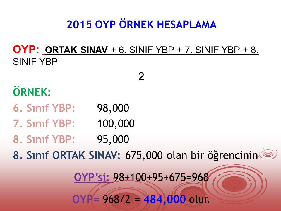 2015 OYP ÖRNEK HESAPLAMA OYP: ORTAK SINAV + 6. SINIF YBP + 7. SINIF YBP + 8. SINIF YBP 2 ÖRNEK: 6. Sınıf YBP:98,000 7. Sınıf YBP:100,000 8. Sınıf YBP: