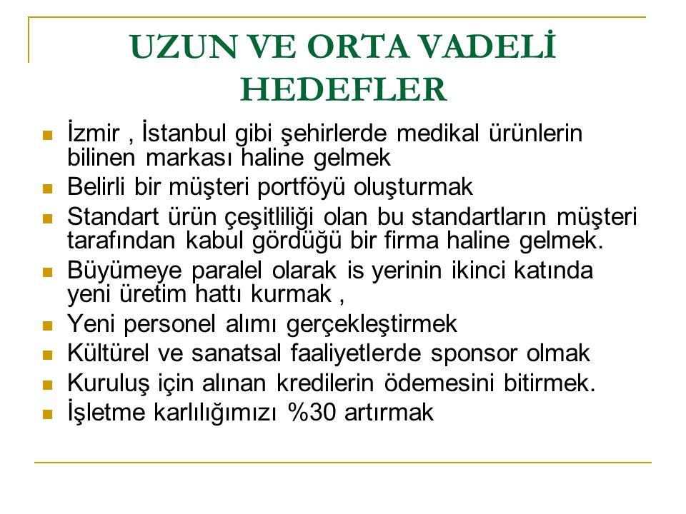 UZUN VE ORTA VADELİ HEDEFLER İzmir, İstanbul gibi şehirlerde medikal ürünlerin bilinen markası haline gelmek Belirli bir müşteri portföyü oluşturmak S