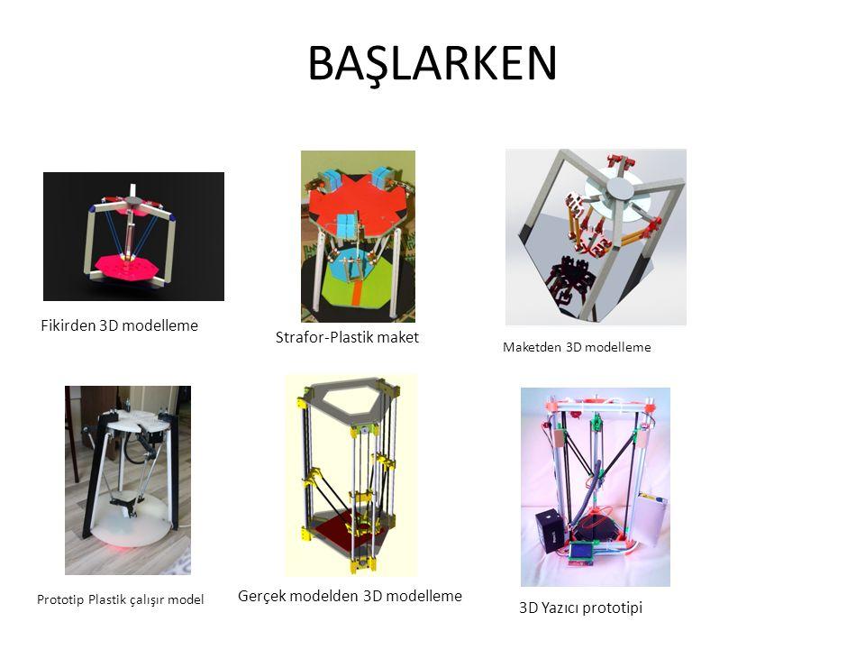 BAŞLARKEN Fikirden 3D modelleme Strafor-Plastik maket Maketden 3D modelleme Prototip Plastik çalışır model Gerçek modelden 3D modelleme 3D Yazıcı prototipi