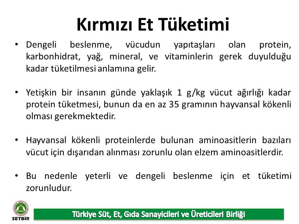 Türkiye'deki Toplam Sığır İşletmelerinin Kapasitelerine Göre Dağılımı Kaynak: Gıda Tarım ve Hayvancılık Bakanlığı