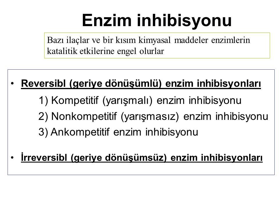 Enzim inhibisyonu Reversibl (geriye dönüşümlü) enzim inhibisyonları 1) Kompetitif (yarışmalı) enzim inhibisyonu 2) Nonkompetitif (yarışmasız) enzim in