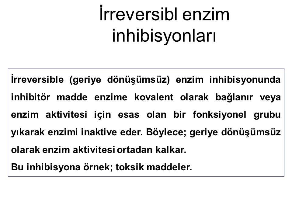 İrreversibl enzim inhibisyonları İrreversible (geriye dönüşümsüz) enzim inhibisyonunda inhibitör madde enzime kovalent olarak bağlanır veya enzim akti