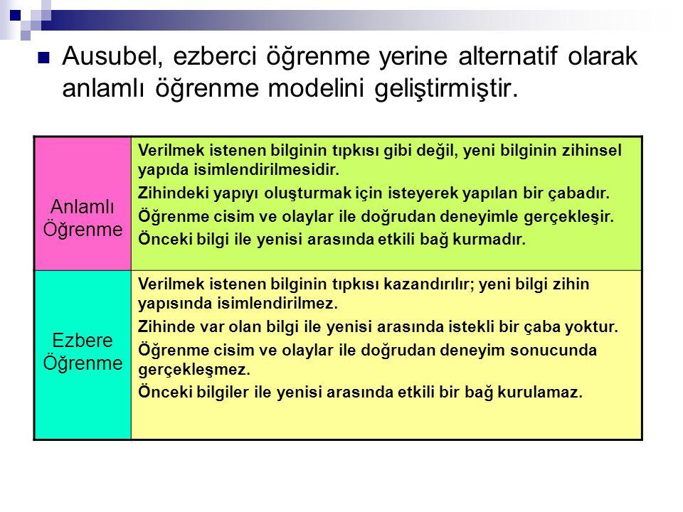 KAYNAKÇA: 1.YAPICI, Ş., M., 2005, Gelişim ve Öğrenme Psikolojisi, Anı Yayıncılık, Ankara.