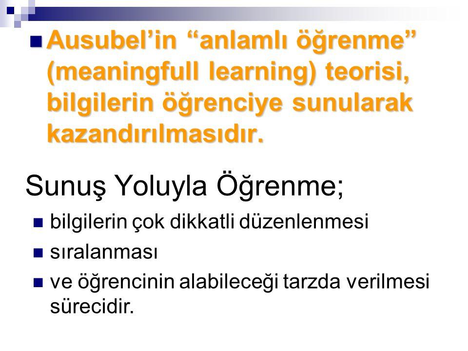 Anlamlı Öğrenmenin Başlaması İçin 1- Öğrenilecek bilgiler kendi içinde bir bütünlük ve anlamlılık taşımalı; 2- Anlamlı öğrenme için öğrencide olumlu yönde hazırlık olmalıdır.