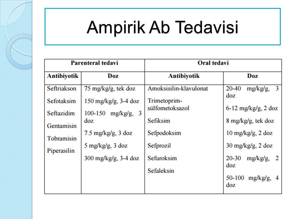 Ampirik Ab Tedavisi