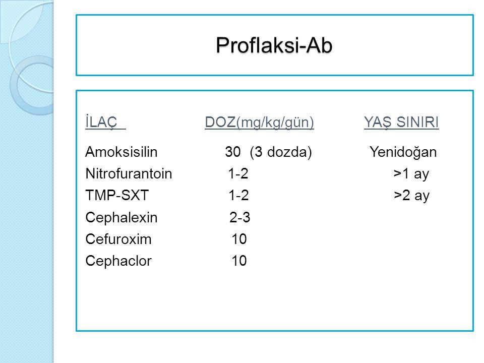 Proflaksi-Ab İLAÇ DOZ(mg/kg/gün) YAŞ SINIRI Amoksisilin 30 (3 dozda) Yenidoğan Nitrofurantoin 1-2 >1 ay TMP-SXT 1-2 >2 ay Cephalexin 2-3 Cefuroxim 10