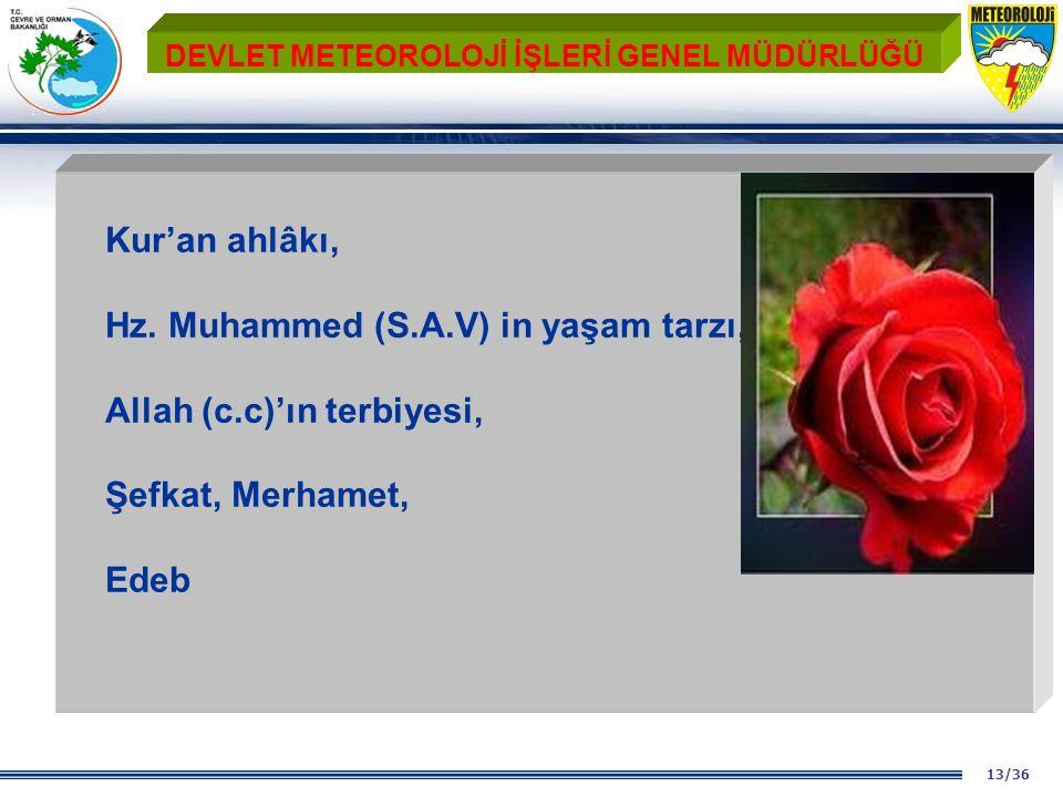 13/36 DEVLET METEOROLOJİ İŞLERİ GENEL MÜDÜRLÜĞÜ Kur'an ahlâkı, Hz.