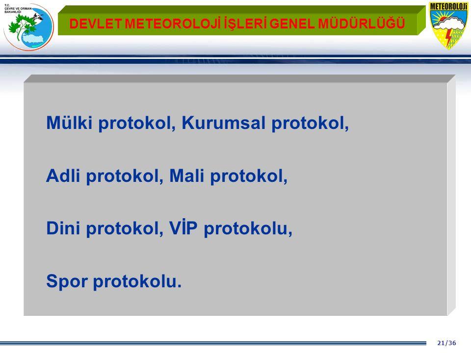 21/36 DEVLET METEOROLOJİ İŞLERİ GENEL MÜDÜRLÜĞÜ Mülki protokol, Kurumsal protokol, Adli protokol, Mali protokol, Dini protokol, VİP protokolu, Spor protokolu.