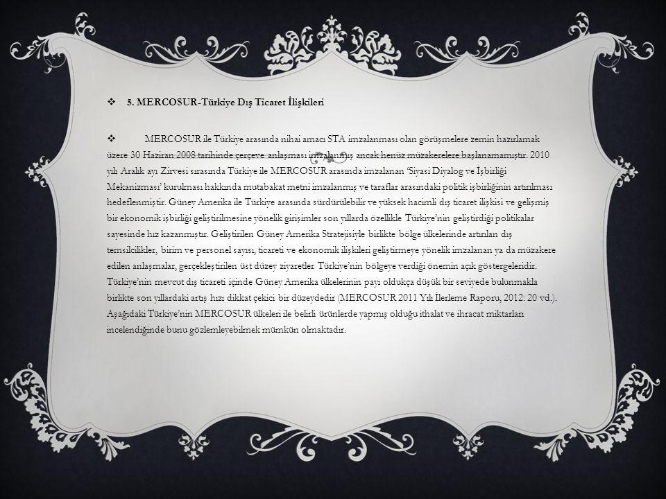  5. MERCOSUR-Türkiye Dış Ticaret İlişkileri  MERCOSUR ile Türkiye arasında nihai amacı STA imzalanması olan görüşmelere zemin hazırlamak üzere 30 Ha