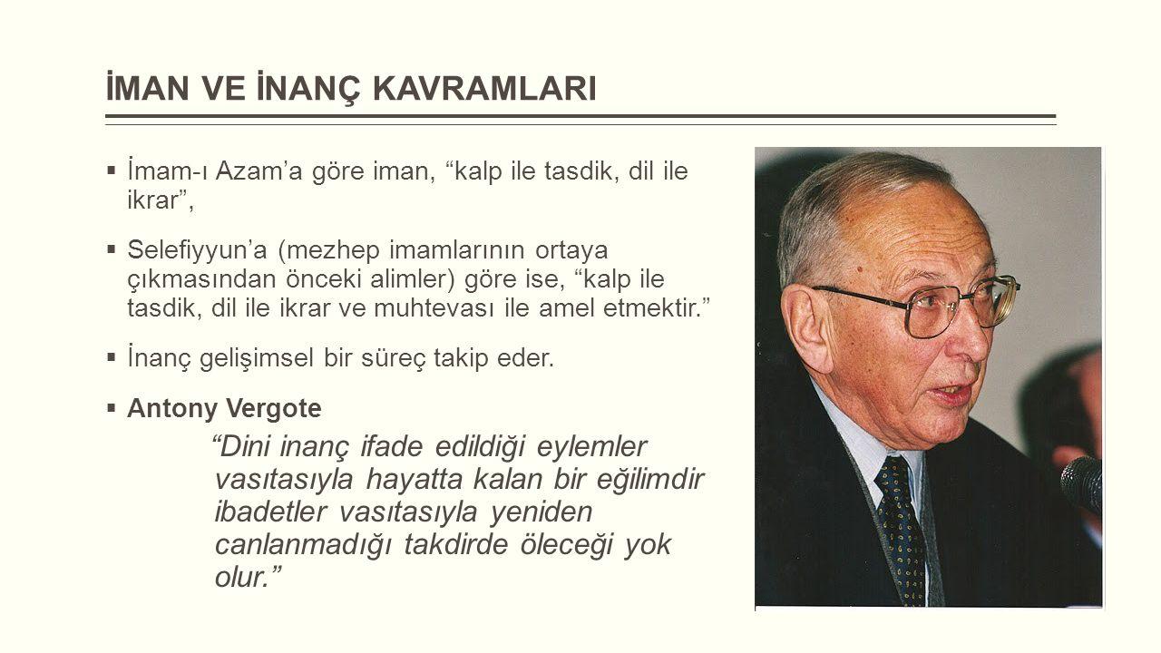 İNANÇ PSİKOLOJİSİ  DİNLERİN İNANÇ YAPISINDAKİ ORTAK NOKTALAR 1.