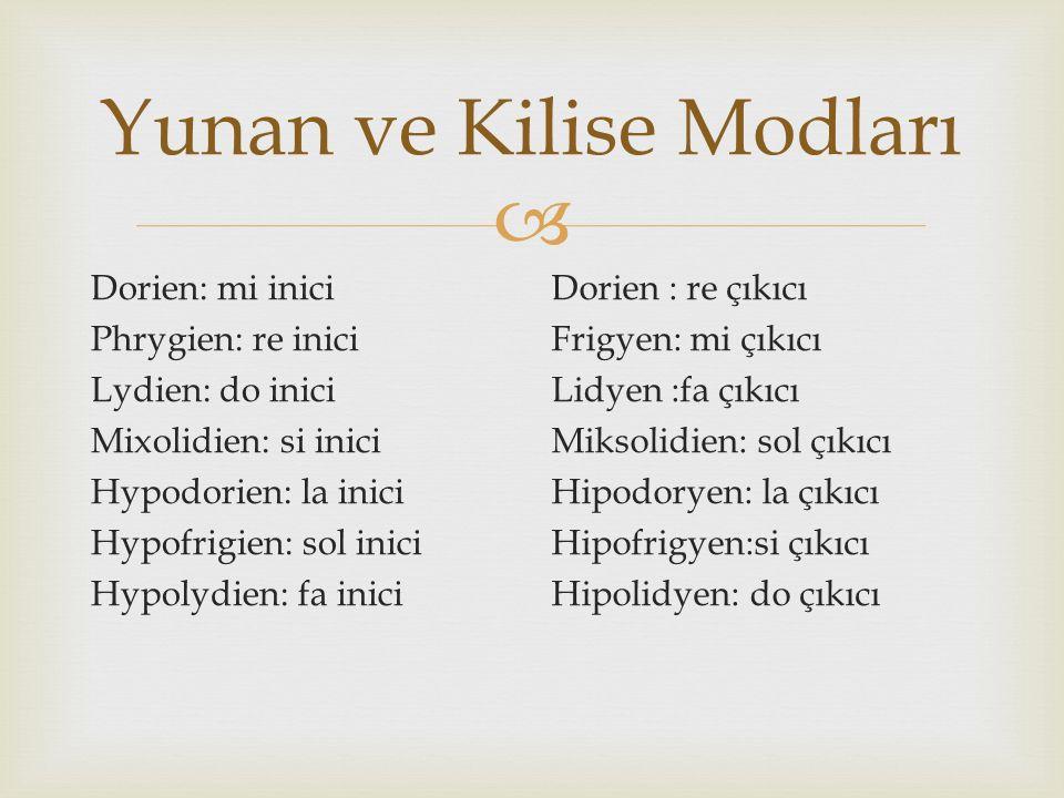  Yunan ve Kilise Modları Dorien: mi inici Phrygien: re inici Lydien: do inici Mixolidien: si inici Hypodorien: la inici Hypofrigien: sol inici Hypoly