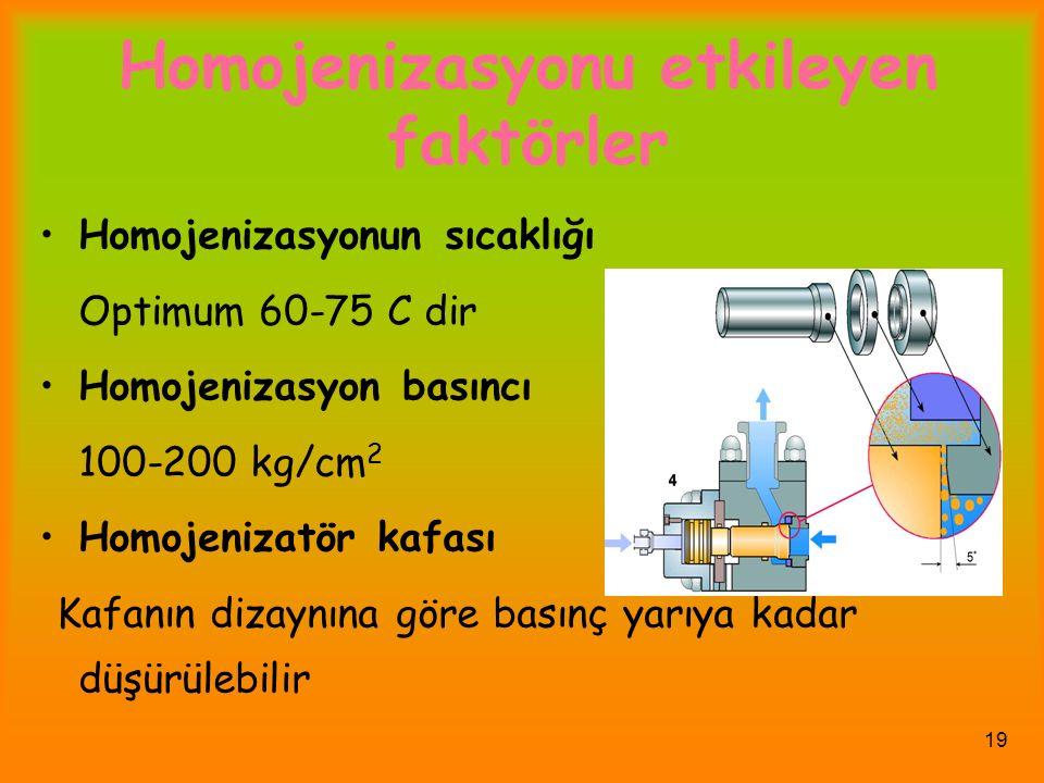 19 Homojenizasyonu etkileyen faktörler Homojenizasyonun sıcaklığı Optimum 60-75 C dir Homojenizasyon basıncı 100-200 kg/cm 2 Homojenizatör kafası Kafa