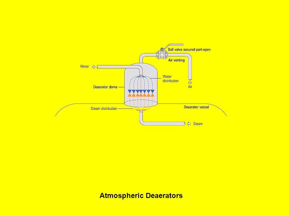 Atmospheric Deaerators