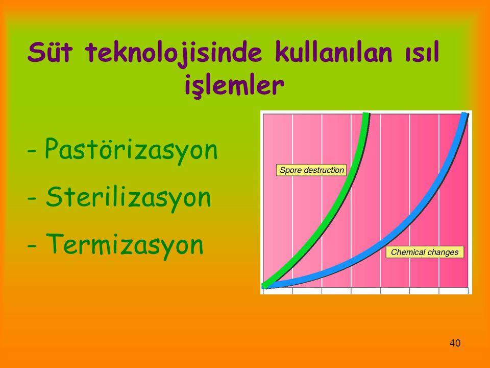 40 Süt teknolojisinde kullanılan ısıl işlemler -Pastörizasyon -Sterilizasyon -Termizasyon
