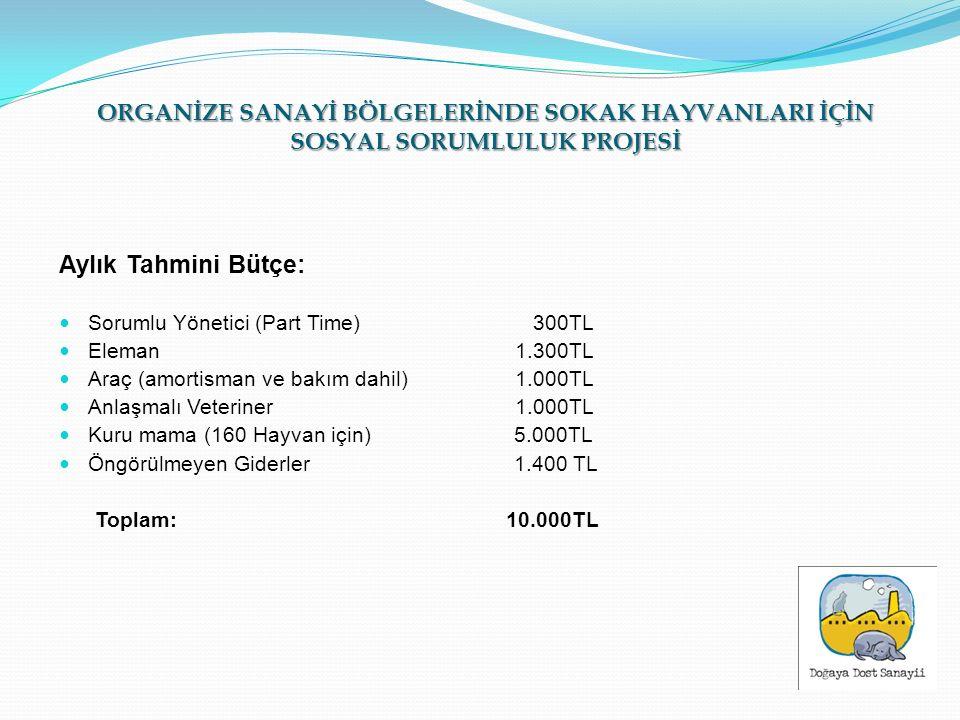 Aylık Tahmini Bütçe: Sorumlu Yönetici (Part Time) 300TL Eleman 1.300TL Araç (amortisman ve bakım dahil) 1.000TL Anlaşmalı Veteriner 1.000TL Kuru mama