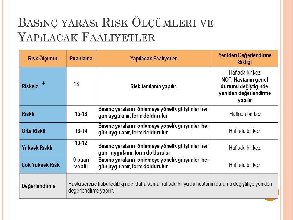 B ASıNÇ YARASı R ISK Ö LÇÜMLERI VE Y APıLACAK F AALIYETLER Risk ÖlçümüPuanlamaYapılacak Faaliyetler Yeniden Değerlendirme Sıklığı Risksiz 18 Risk tanı