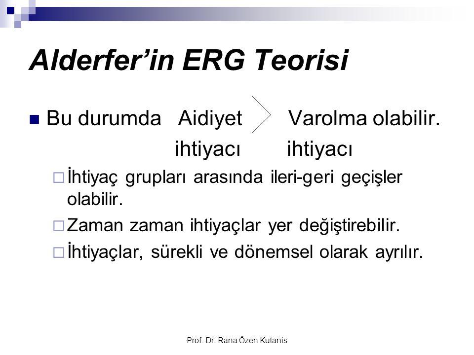 Prof. Dr. Rana Özen Kutanis Alderfer'in ERG Teorisi Bu durumda Aidiyet Varolma olabilir. ihtiyacı ihtiyacı  İhtiyaç grupları arasında ileri-geri geçi