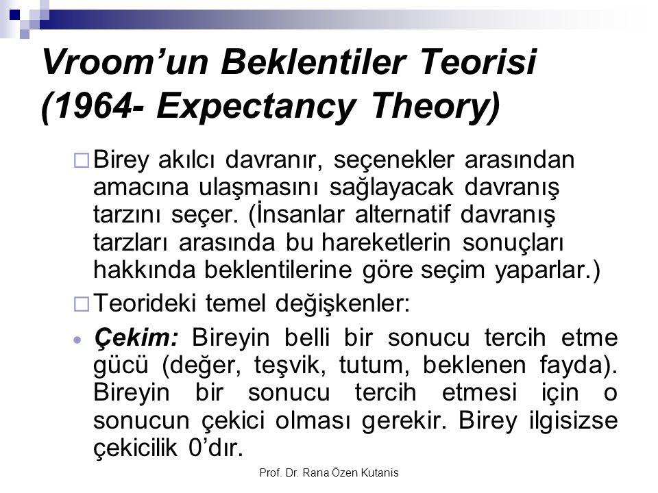 Prof. Dr. Rana Özen Kutanis Vroom'un Beklentiler Teorisi (1964- Expectancy Theory)  Birey akılcı davranır, seçenekler arasından amacına ulaşmasını sa