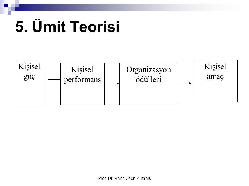 Prof. Dr. Rana Özen Kutanis 5. Ümit Teorisi Kişisel güç Kişisel performans Organizasyon ödülleri Kişisel amaç