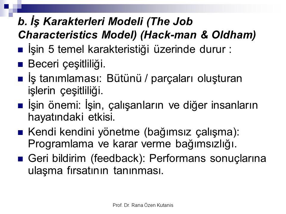 Prof. Dr. Rana Özen Kutanis b. İş Karakterleri Modeli (The Job Characteristics Model) (Hack-man & Oldham) İşin 5 temel karakteristiği üzerinde durur :