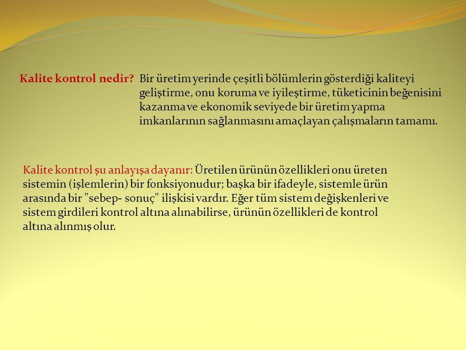 Kalite kontrol şu anlayışa dayanır: Üretilen ürünün özellikleri onu üreten sistemin (işlemlerin) bir fonksiyonudur; başka bir ifadeyle, sistemle ürün