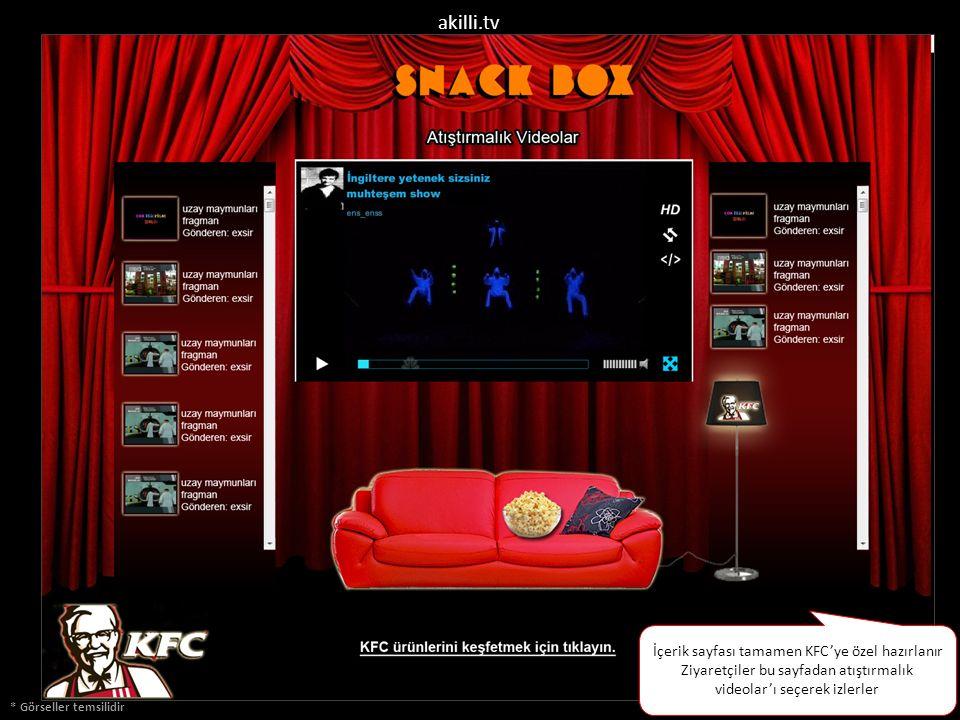 * Görseller temsilidir akilli.tv İçerik sayfası tamamen KFC'ye özel hazırlanır Ziyaretçiler bu sayfadan atıştırmalık videolar'ı seçerek izlerler