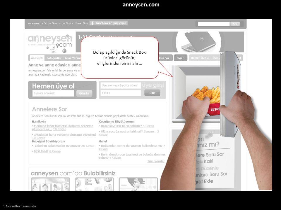 * Görseller temsilidir anneysen.com Dolap açıldığında Snack Box ürünleri görünür, el içlerinden birini alır…