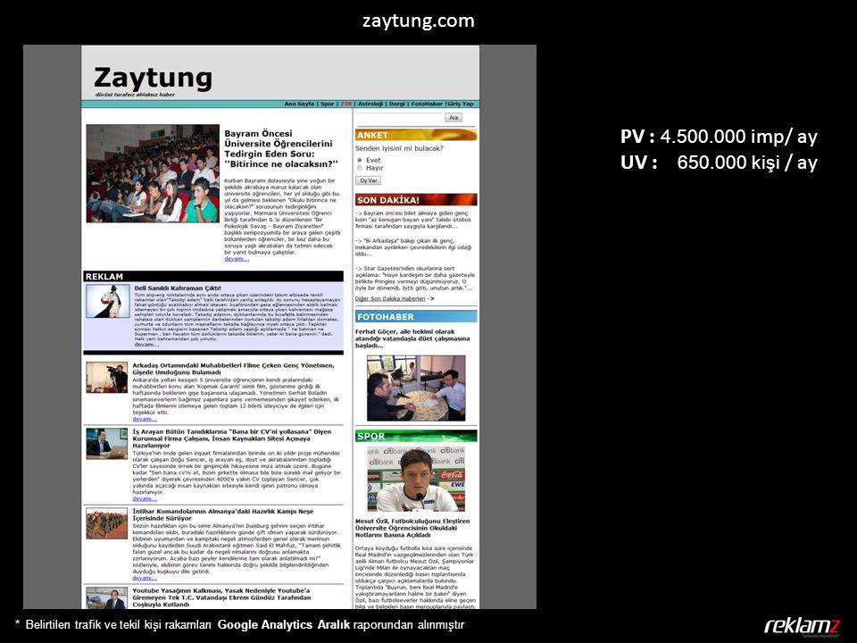 PV : 4.500.000 imp/ ay UV : 650.000 kişi / ay * Belirtilen trafik ve tekil kişi rakamları Google Analytics Aralık raporundan alınmıştır zaytung.com