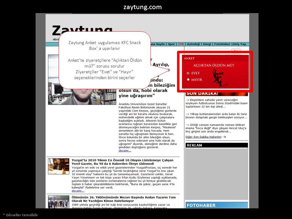 """* Görseller temsilidir zaytung.com Zaytung Anket uygulaması KFC Snack Box' a uyarlanır Anket'te ziyaretçilere """"Açlıktan Öldün mü?"""" sorusu sorulur Ziya"""