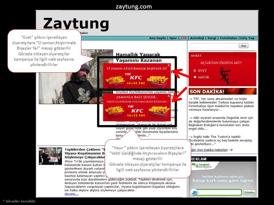 """* Görseller temsilidir zaytung.com """"Evet"""" şıkkını işaretleyen ziyaretçilere """"O zaman Atıştırmalık Bişeyler Ye!"""" mesajı gösterilir Görsele tıklayan ziy"""