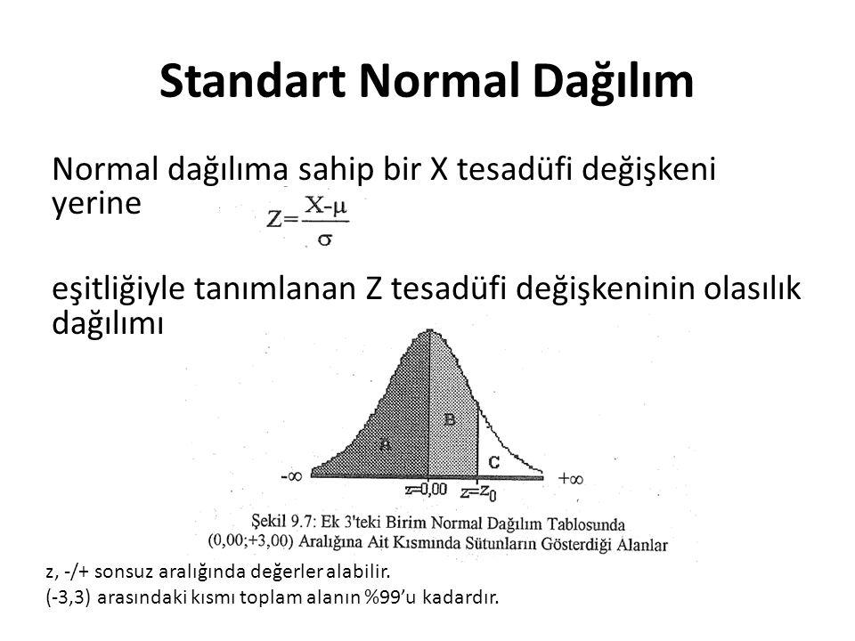Standart Normal Dağılım Normal dağılıma sahip bir X tesadüfi değişkeni yerine eşitliğiyle tanımlanan Z tesadüfi değişkeninin olasılık dağılımı z, -/+ sonsuz aralığında değerler alabilir.
