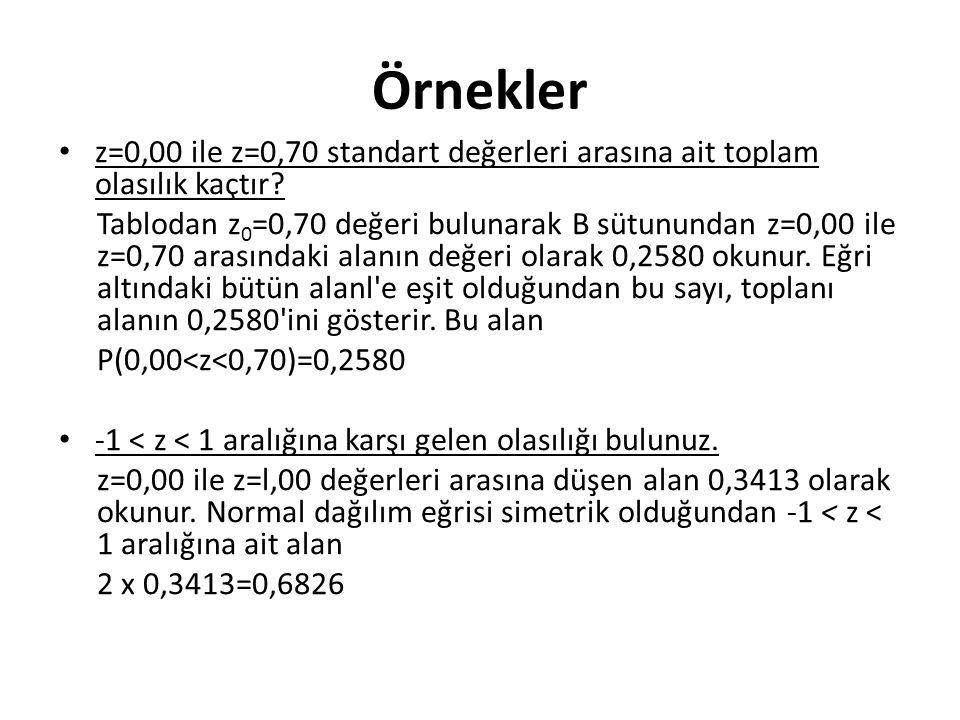 Örnekler z=0,00 ile z=0,70 standart değerleri arasına ait toplam olasılık kaçtır.