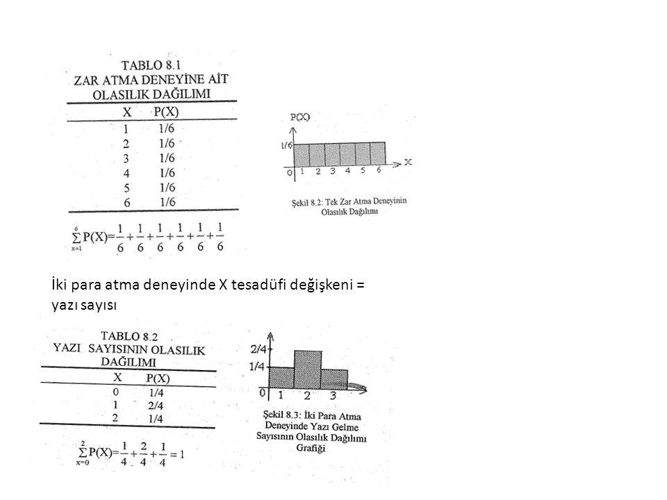 Her biri iki seçenekli çoktan seçmeli 3 test sorusunun kör atışla cevaplanması halinde, tesadüfi değişken = doğru cevap sayısı