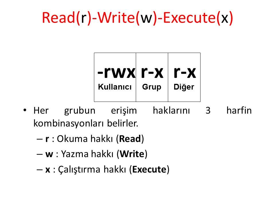 Read(r)-Write(w)-Execute(x) -rwx r-x r-x Her grubun erişim haklarını 3 harfin kombinasyonları belirler.