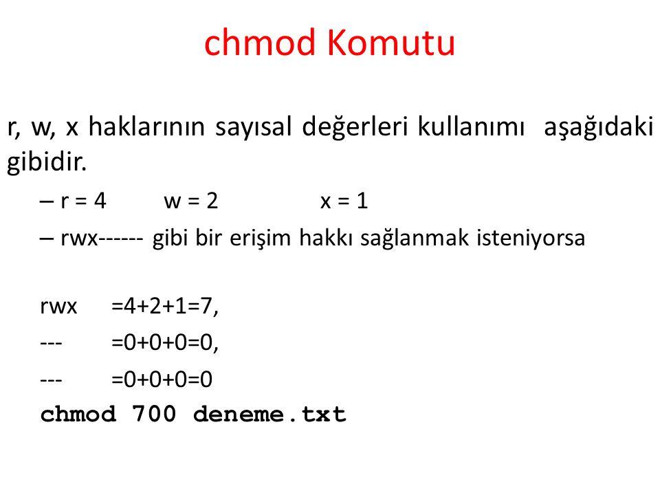chmod Komutu r, w, x haklarının sayısal değerleri kullanımı aşağıdaki gibidir.