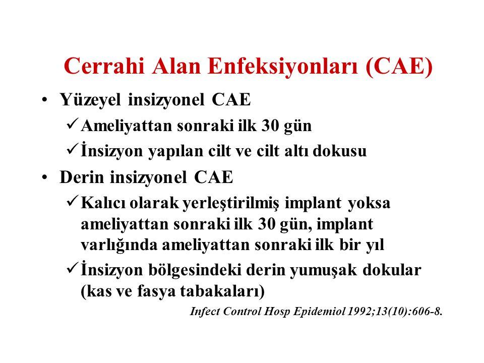 Cerrahi Alan Enfeksiyonları (CAE) Organ/Boşluk CAE Ameliyattan sonraki ilk 30 gün İnsizyon dışında ameliyatta açılan veya manipüle edilen herhangi bir anatomik organ ya da boşluk Infect Control Hosp Epidemiol 1992;13(10):606-8.