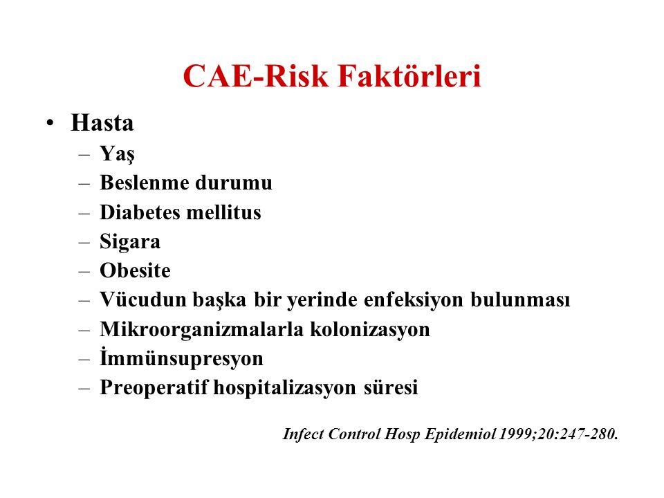 Türkiye'de Cerrahi Profilaksi 12 şehirdeki 36 farklı hastanede çalışan 842 cerraha gönderilen anket (2000-2001) Anketin doldurularak geri gönderilme oranı %55 (n=463) Hastane tipleri: –Üniversite=%57, –Devlet=%22 –SSK=%17 –Diğer=%4 Cerrahi Branşlar: –Genel Cerrahi=%25 –Kadın-Doğum= %18 –Kalp-Damar Cerrahisi=%10.5 –Üroloji=%21 –Ortopedi=%14 –Beyin Cerrahisi=%11.4 Hoşoğlu S, et al.