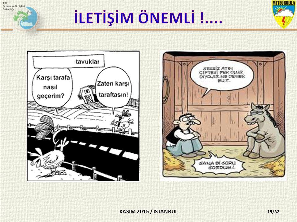 KASIM 2015 / İSTANBUL 15/32