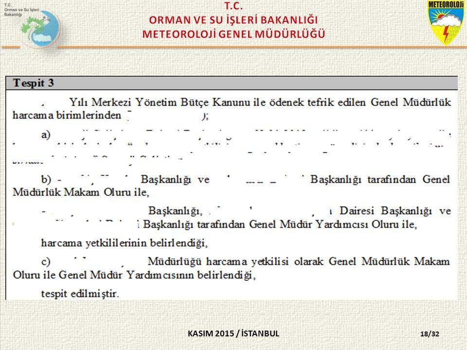 KASIM 2015 / İSTANBUL 18/32