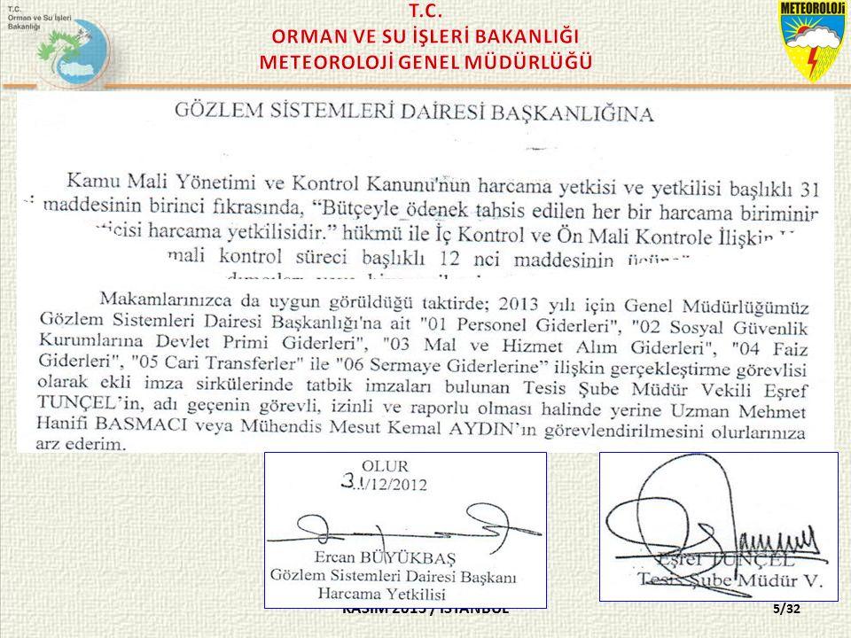 KASIM 2015 / İSTANBUL 16/32