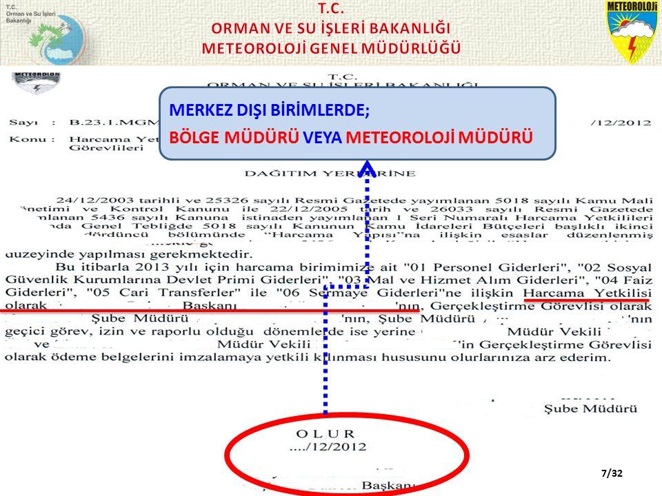 KASIM 2015 / İSTANBUL http://intranet.mgm.gov.tr/e-kitap/ekitap.asp 28/32