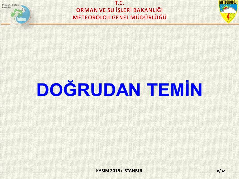 KASIM 2015 / İSTANBUL 29/32